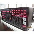 MST-12000 Universal Automotive Test Platform And ECU Signal Simulation
